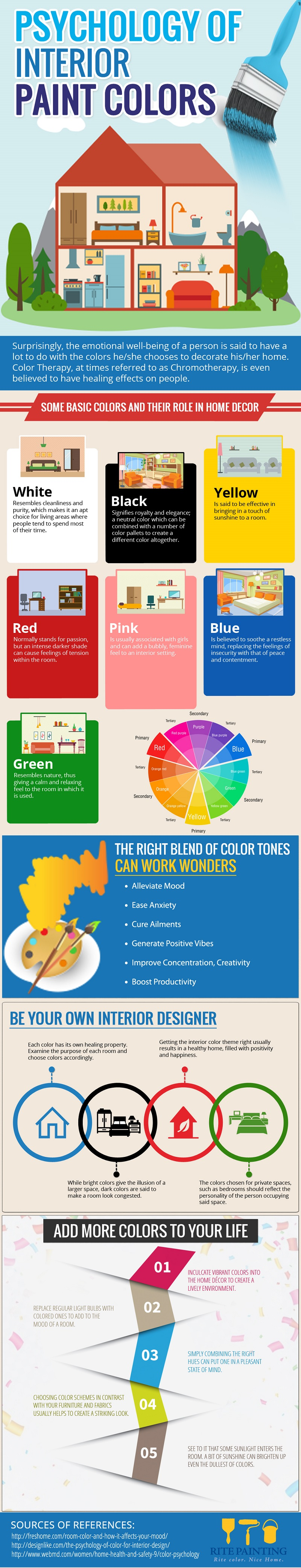 Psychology Of Interior Paint Colors